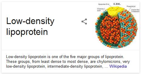 the biostation - Low Density Lipoprotein Cholesterol