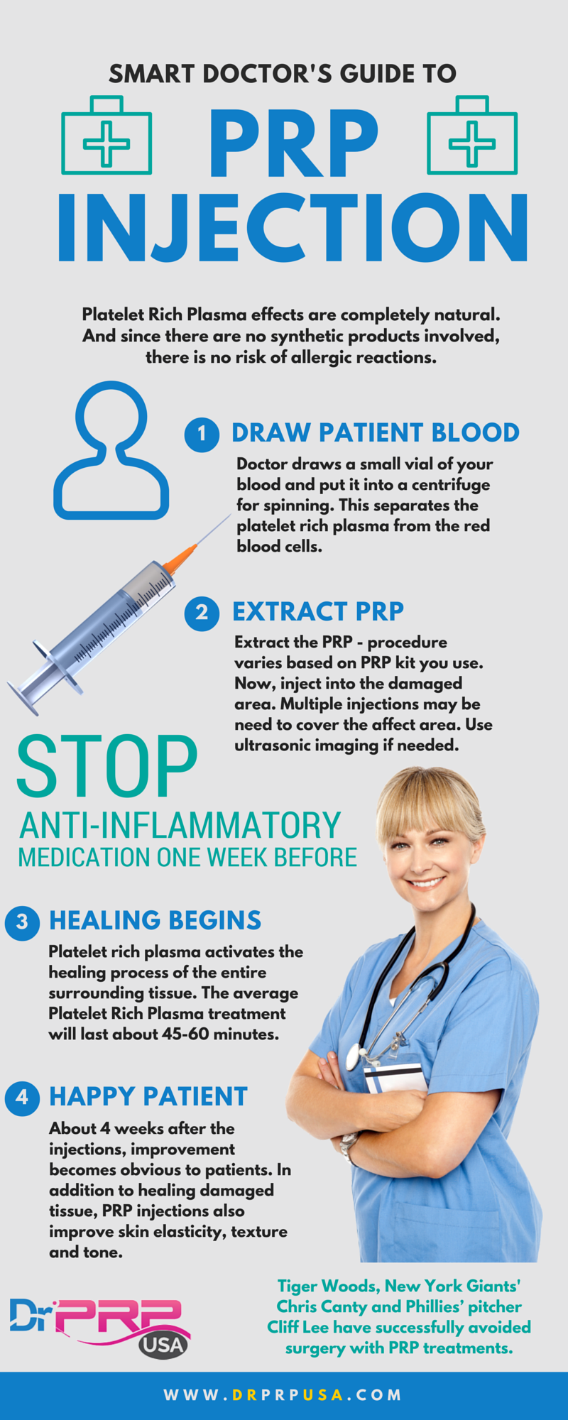 the biostation - PRP Therapy Injection Process