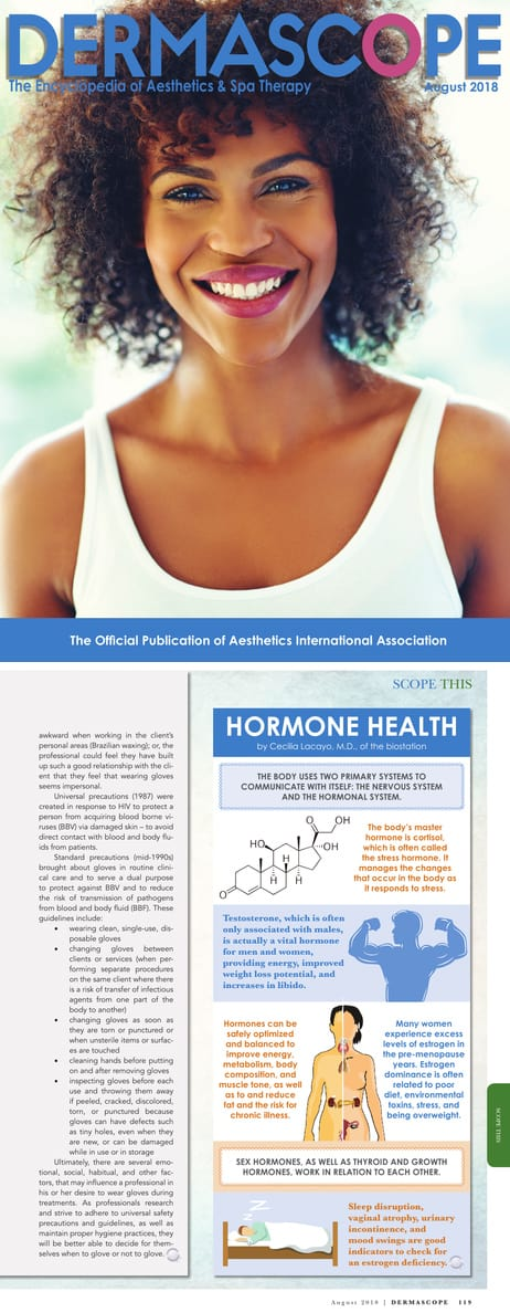 Hormone Health Dermascope   the biostation