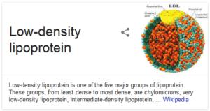 low density lipoprotein cholesterol